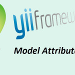 Yii model with auto insert fields.